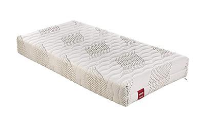 mejor colchon viscoelastico para cama articulada
